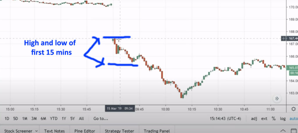 intraday-trading-strategy